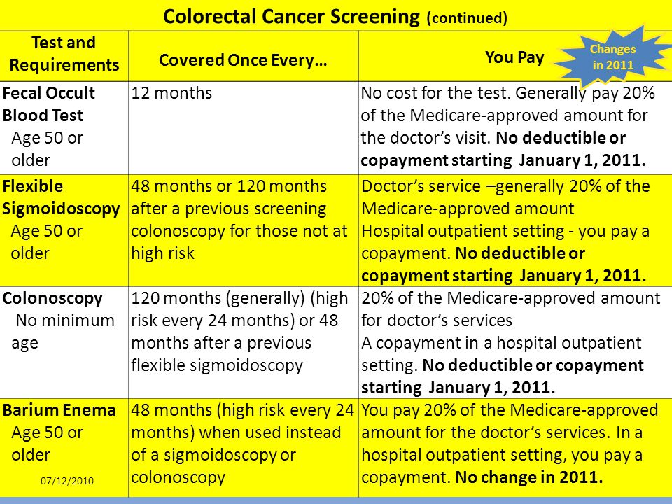 15Medicare Preventive Services Colorectal Cancer Screening (continued) Test and Requirements Covered Once Every… You Pay Fecal Occult Blood Test Age 50 or older 12 monthsNo cost for the test.