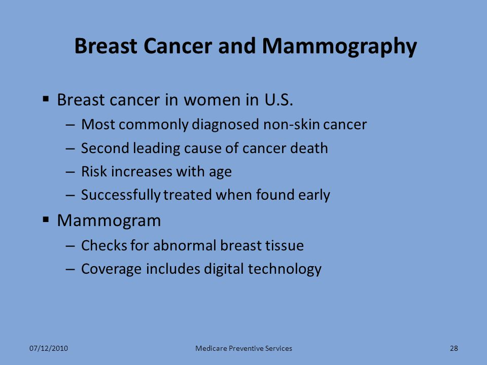 28 Breast Cancer and Mammography  Breast cancer in women in U.S.