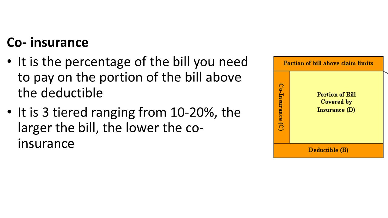 Co- insurance It is the percentage of the bill you need to pay on the portion of the bill above the deductible It is 3 tiered ranging from 10-20%, the larger the bill, the lower the co- insurance