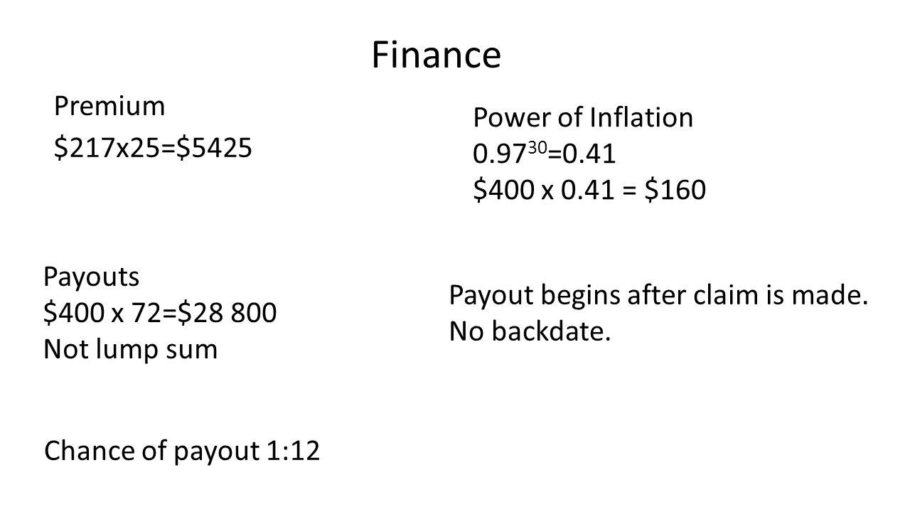 Premium $217x25=$5425 Payouts $400 x 72=$28 800 Not lump sum Chance of payout 1:12 Power of Inflation 0.97 30 =0.41 $400 x 0.41 = $160 Payout begins after claim is made.