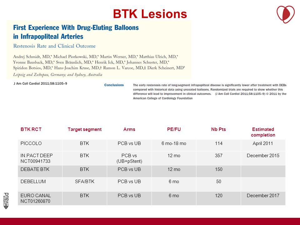 BTK Lesions BTK RCTTarget segmentArmsPE/FUNb PtsEstimated completion PICCOLOBTKPCB vs UB6 mo-18 mo114April 2011 IN.PACT DEEP NCT00941733 BTKPCB vs (UB+pStent) 12 mo357December 2015 DEBATE BTKBTKPCB vs UB12 mo150 DEBELLUMSFA/BTKPCB vs UB6 mo50 EURO CANAL NCT01260870 BTKPCB vs UB6 mo120December 2017