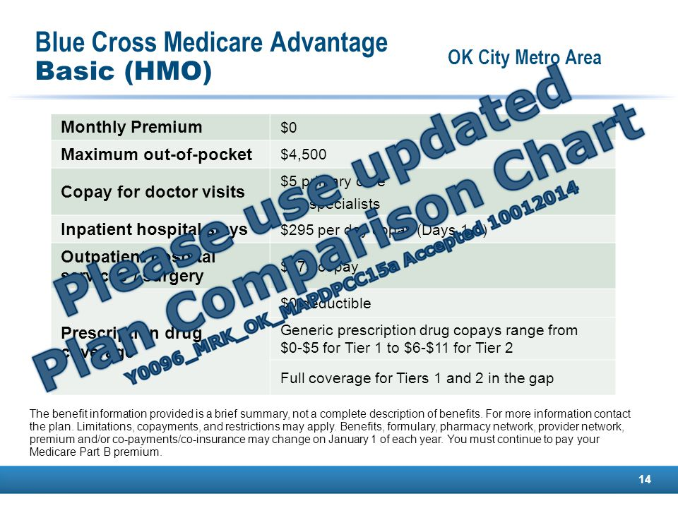 Blue Cross Medicare Advantage Basic (HMO) 14 Monthly Premium $0 Maximum out-of-pocket $4,500 Copay for doctor visits $5 primary care $40 specialists Inpatient hospital stays $295 per day copay (Days 1-5) Outpatient hospital services / surgery $175 copay Prescription drug coverage $0 deductible Generic prescription drug copays range from $0-$5 for Tier 1 to $6-$11 for Tier 2 Full coverage for Tiers 1 and 2 in the gap The benefit information provided is a brief summary, not a complete description of benefits.