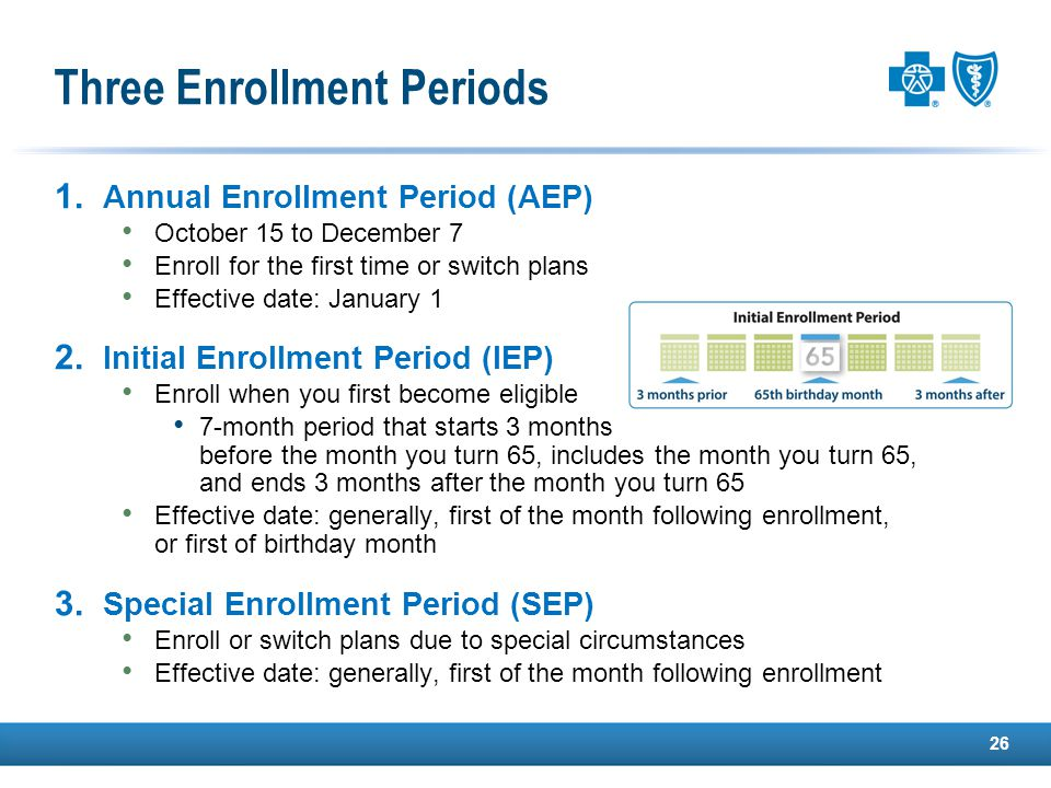 Three Enrollment Periods 1.