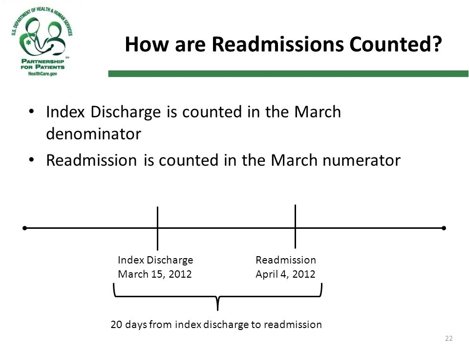 22 How are Readmissions Counted? Index Discharge is counted in the March denominator Readmission is counted in the March numerator Index Discharge Mar