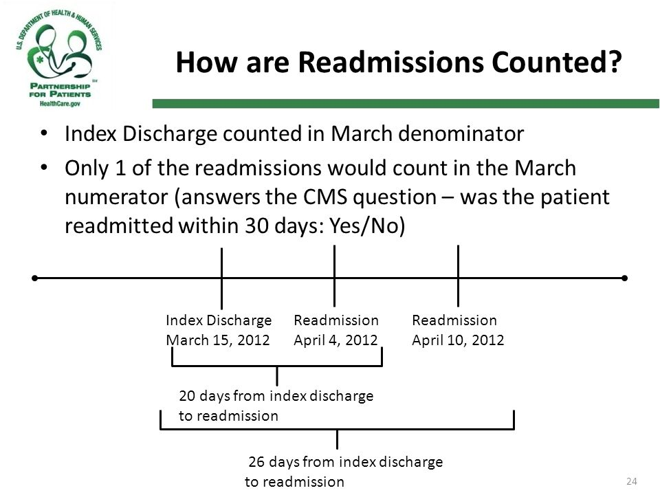 24 How are Readmissions Counted? Index Discharge counted in March denominator Only 1 of the readmissions would count in the March numerator (answers t