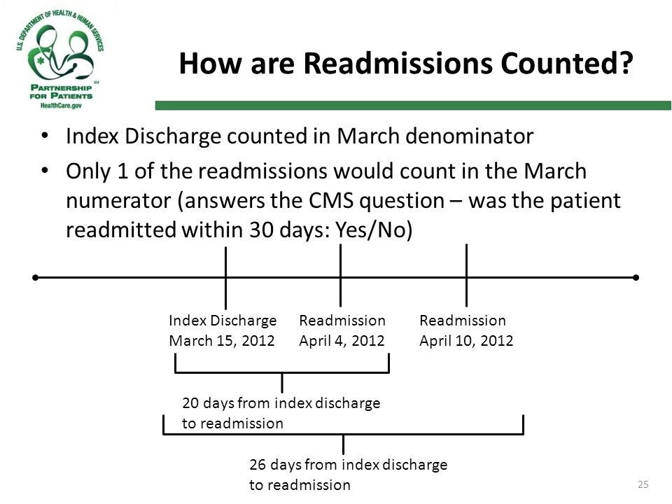 25 How are Readmissions Counted? Index Discharge counted in March denominator Only 1 of the readmissions would count in the March numerator (answers t