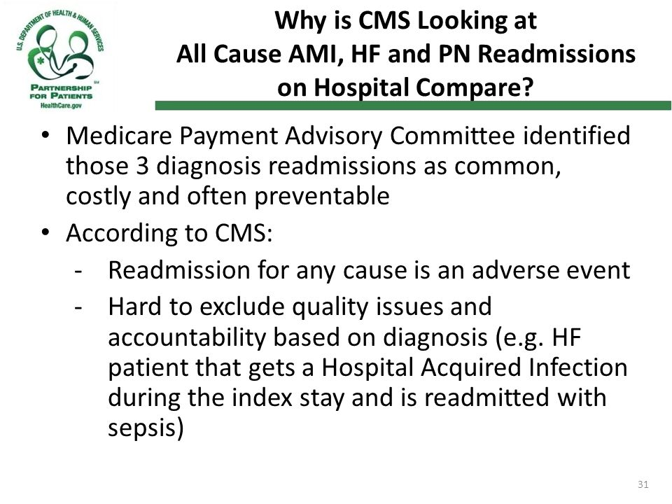 31 Why is CMS Looking at All Cause AMI, HF and PN Readmissions on Hospital Compare.