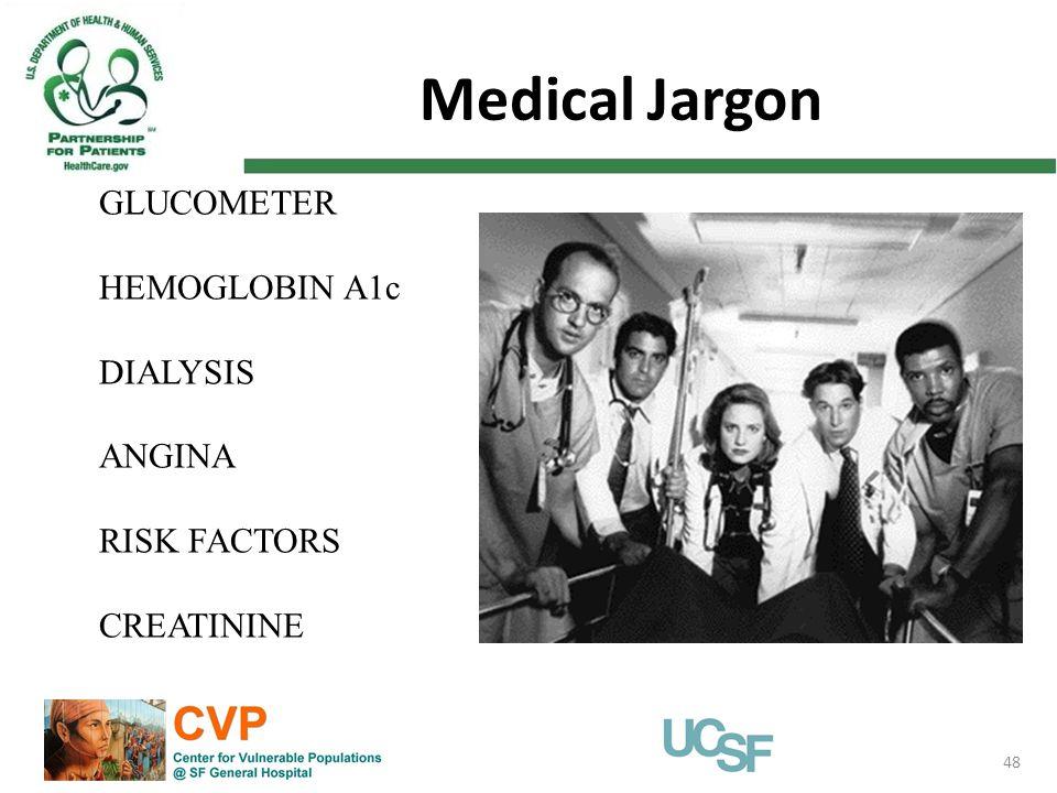 Medical Jargon 48 GLUCOMETER HEMOGLOBIN A1c DIALYSIS ANGINA RISK FACTORS CREATININE