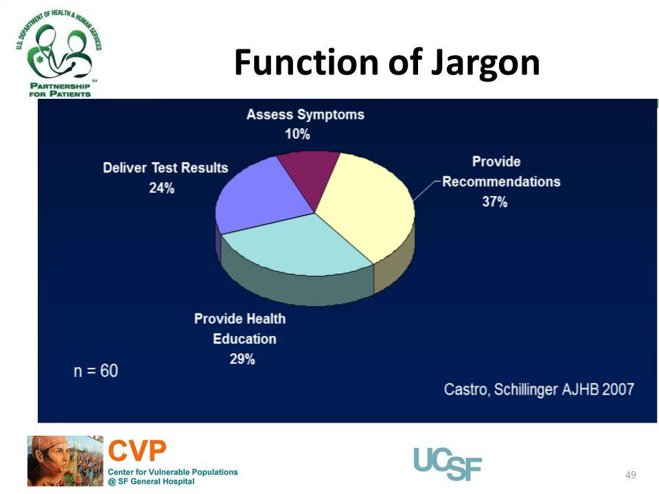 Function of Jargon 49