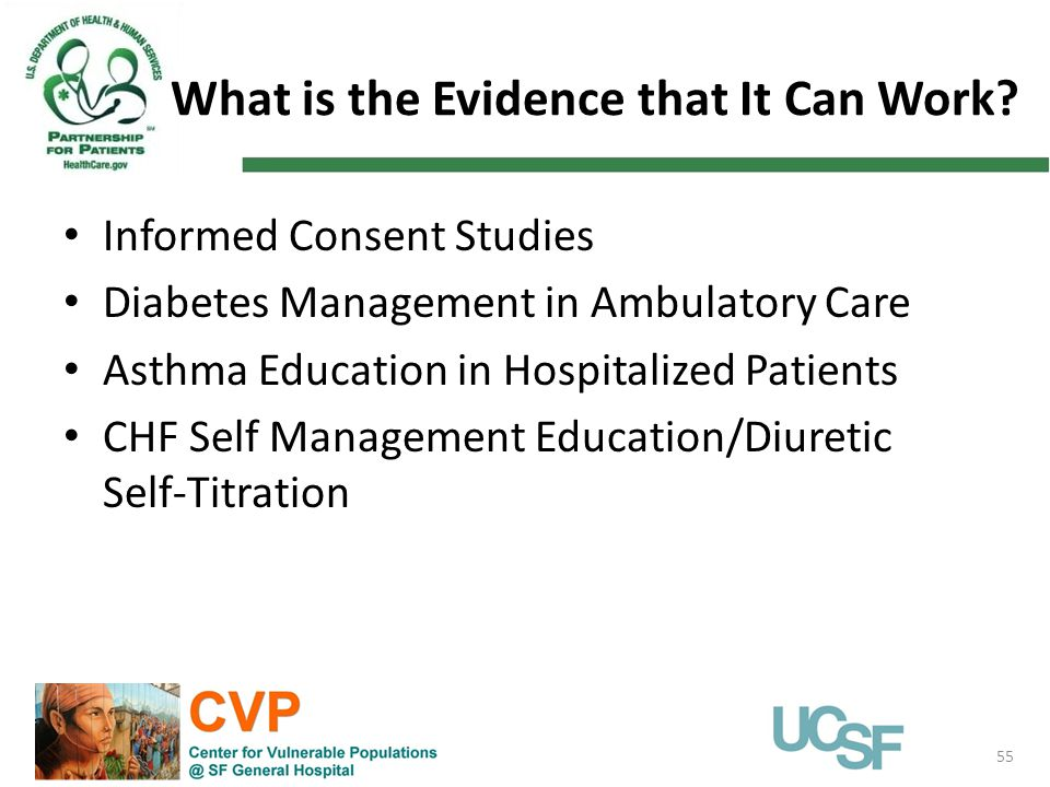 What is the Evidence that It Can Work? 55 Informed Consent Studies Diabetes Management in Ambulatory Care Asthma Education in Hospitalized Patients CH