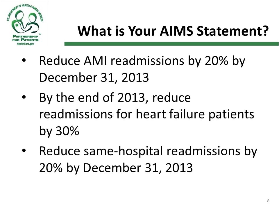 Polling Question (#6) Who is currently reviewing readmission data on a monthly basis.