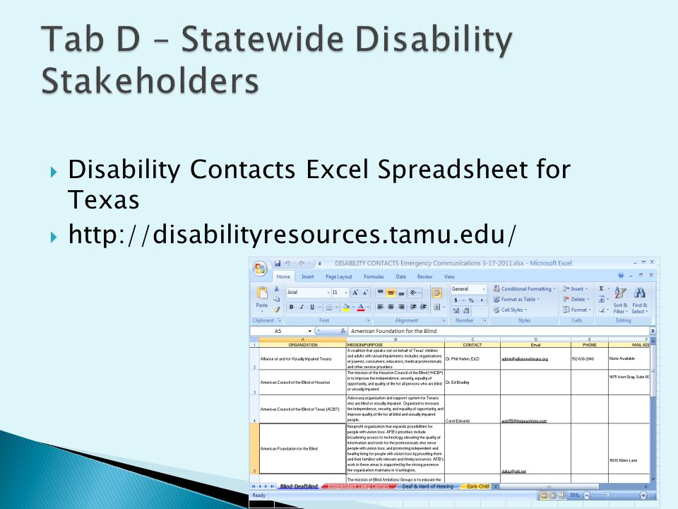  Disability Contacts Excel Spreadsheet for Texas  http://disabilityresources.tamu.edu/
