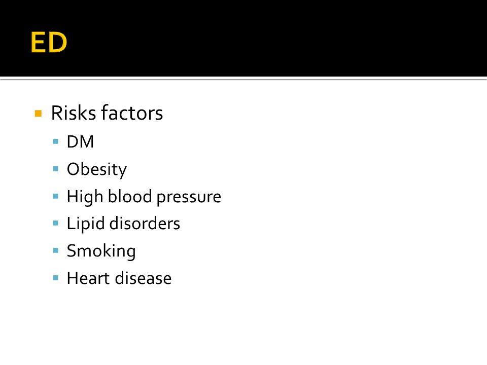  Risks factors  DM  Obesity  High blood pressure  Lipid disorders  Smoking  Heart disease