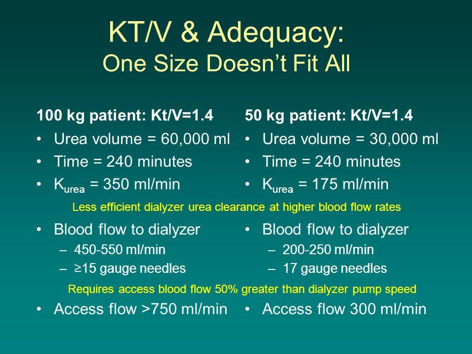 100 kg patient: Kt/V=1.4 Urea volume = 60,000 ml Time = 240 minutes K urea = 350 ml/min Blood flow to dialyzer –450-550 ml/min –≥15 gauge needles Acce