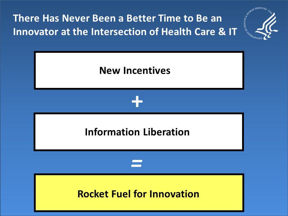 There Has Never Been a Better Time to Be an Innovator at the Intersection of Health Care & IT New Incentives Information Liberation Rocket Fuel for Innovation + =