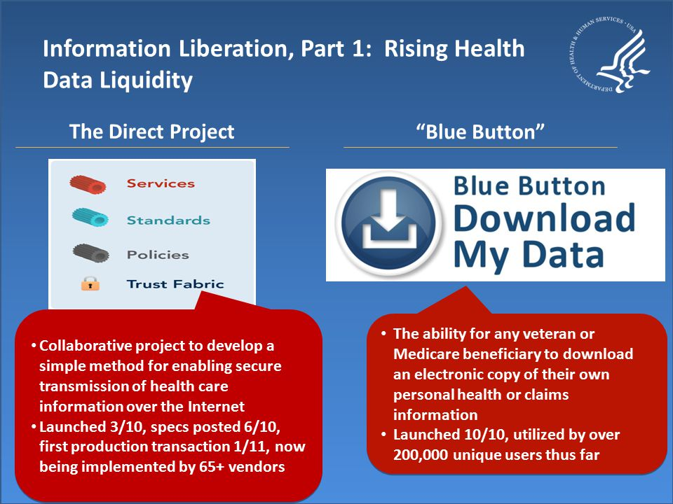Information Liberation, Part 1: Rising Health Data Liquidity The Direct Project Collaborative project to develop a simple method for enabling secure transmission of health care information over the Internet Launched 3/10, specs posted 6/10, first production transaction 1/11, now being implemented by 65+ vendors Collaborative project to develop a simple method for enabling secure transmission of health care information over the Internet Launched 3/10, specs posted 6/10, first production transaction 1/11, now being implemented by 65+ vendors Blue Button The ability for any veteran or Medicare beneficiary to download an electronic copy of their own personal health or claims information Launched 10/10, utilized by over 200,000 unique users thus far The ability for any veteran or Medicare beneficiary to download an electronic copy of their own personal health or claims information Launched 10/10, utilized by over 200,000 unique users thus far