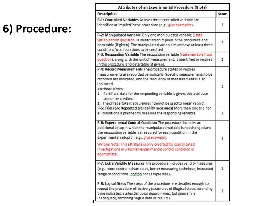6) Procedure: