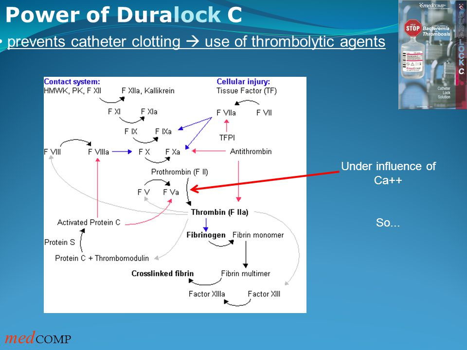 med COMP prevents catheter clotting  use of thrombolytic agents Power of Duralock C Under influence of Ca++ So...