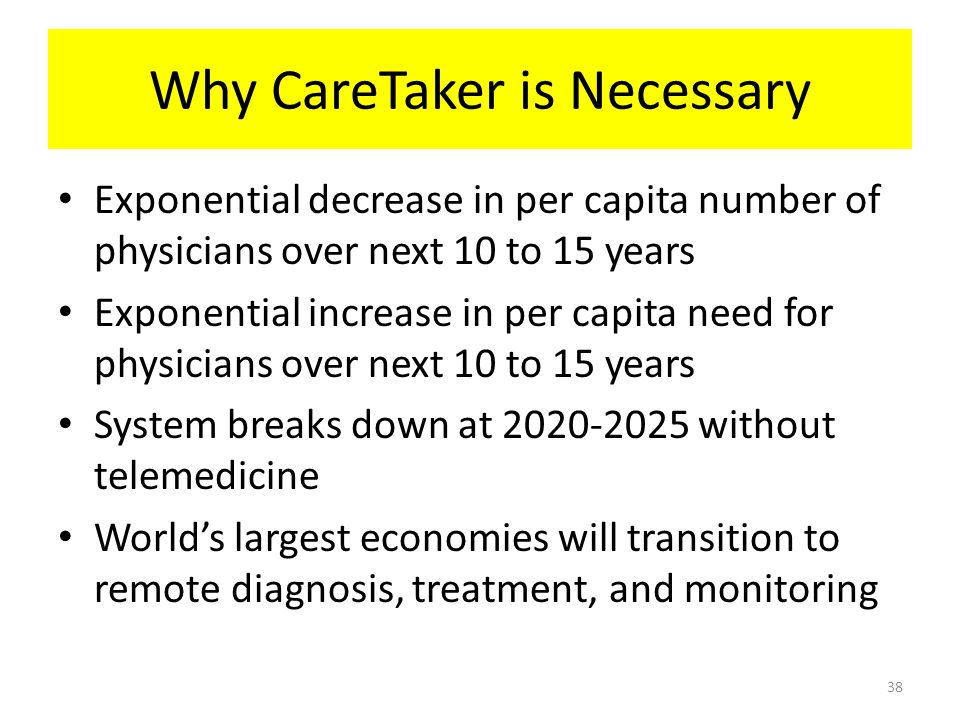 Why CareTaker is Necessary Exponential decrease in per capita number of physicians over next 10 to 15 years Exponential increase in per capita need fo