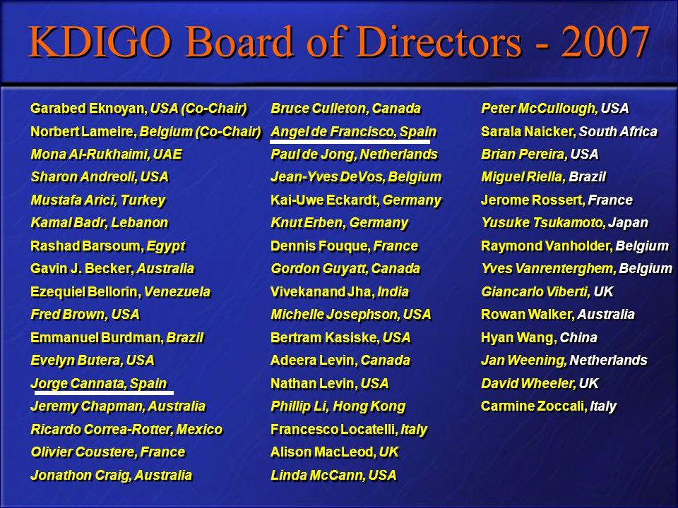 KDIGO Board of Directors - 2007 Co-Chair) Garabed Eknoyan, USA (Co-Chair) Co-Chair) Norbert Lameire, Belgium (Co-Chair) Mona Al-Rukhaimi, UAE Sharon Andreoli, USA Mustafa Arici, Turkey Kamal Badr, Lebanon Rashad Barsoum, Egypt Gavin J.