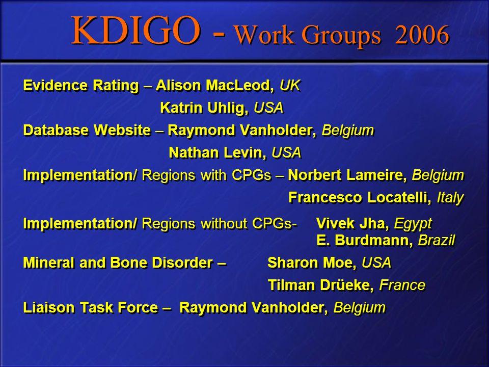KDIGO - Work Groups 2006 Evidence Rating – Alison MacLeod, UK Katrin Uhlig, USA Database Website – Raymond Vanholder, Belgium Nathan Levin, USA Implem