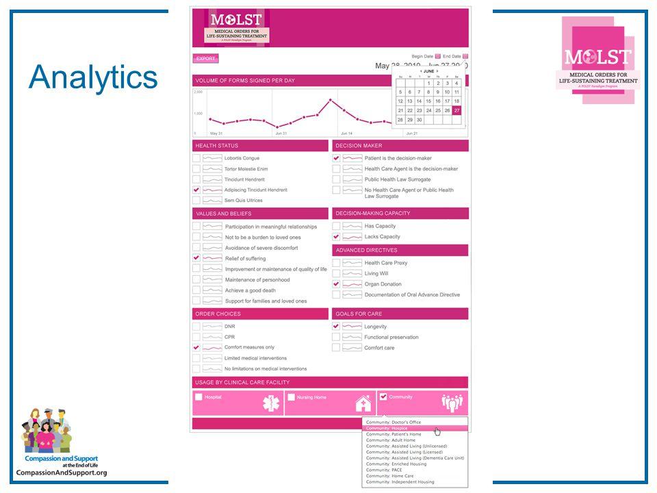 24 Analytics