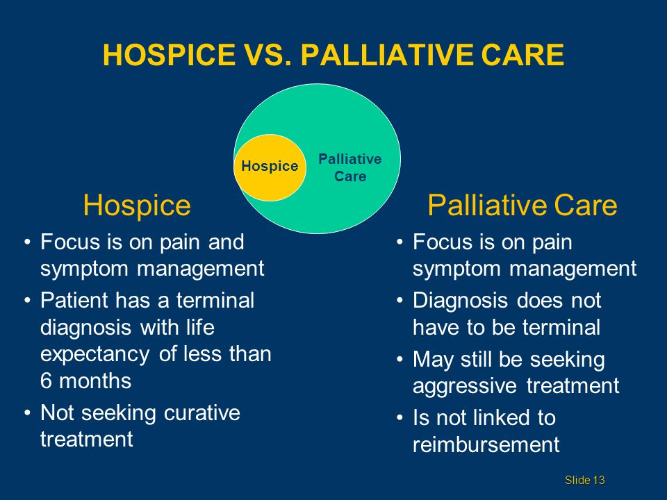 HOSPICE VS.