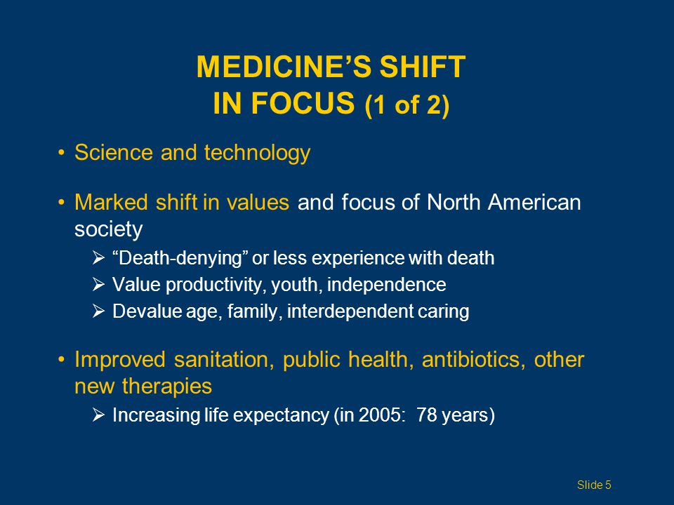 MEDICINE'S SHIFT IN FOCUS (1 of 2) Science and technology Marked shift in values and focus of North American society  Death-denying or less experience with death  Value productivity, youth, independence  Devalue age, family, interdependent caring Improved sanitation, public health, antibiotics, other new therapies  Increasing life expectancy (in 2005: 78 years) Slide 5