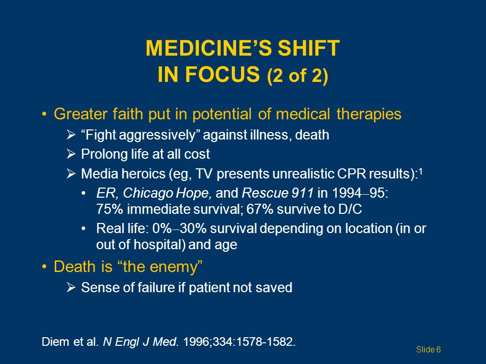 MEDICINE'S SHIFT IN FOCUS (2 of 2) Greater faith put in potential of medical therapies  Fight aggressively against illness, death  Prolong life at all cost  Media heroics (eg, TV presents unrealistic CPR results): 1 ER, Chicago Hope, and Rescue 911 in 1994  95: 75% immediate survival; 67% survive to D/C Real life: 0%  30% survival depending on location (in or out of hospital) and age Death is the enemy  Sense of failure if patient not saved Slide 6 Diem et al.