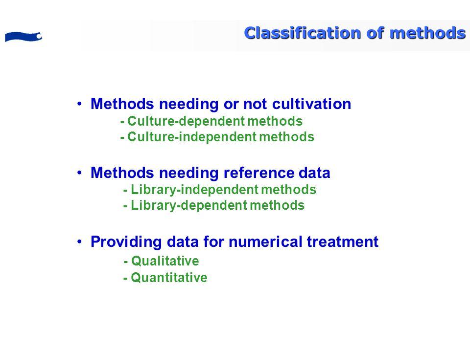 Methods needing or not cultivation - Culture-dependent methods - Culture-independent methods Methods needing reference data - Library-independent methods - Library-dependent methods Providing data for numerical treatment - Qualitative - Quantitative Classification of methods