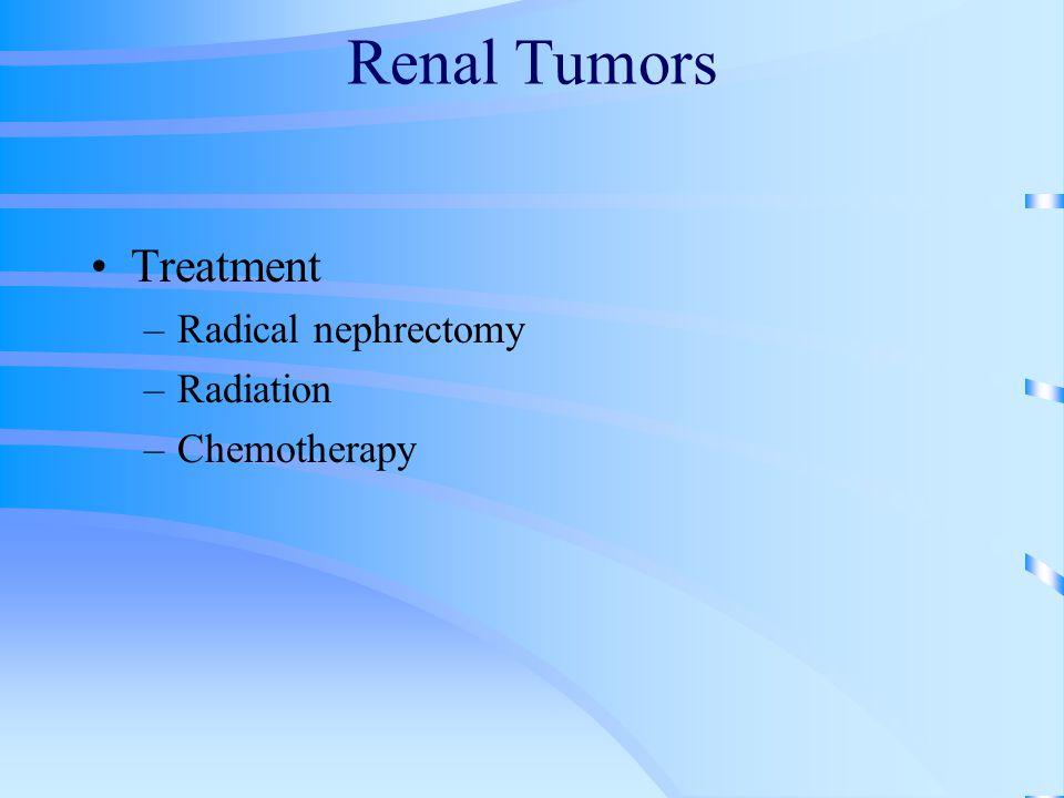 Renal Tumors Treatment –Radical nephrectomy –Radiation –Chemotherapy