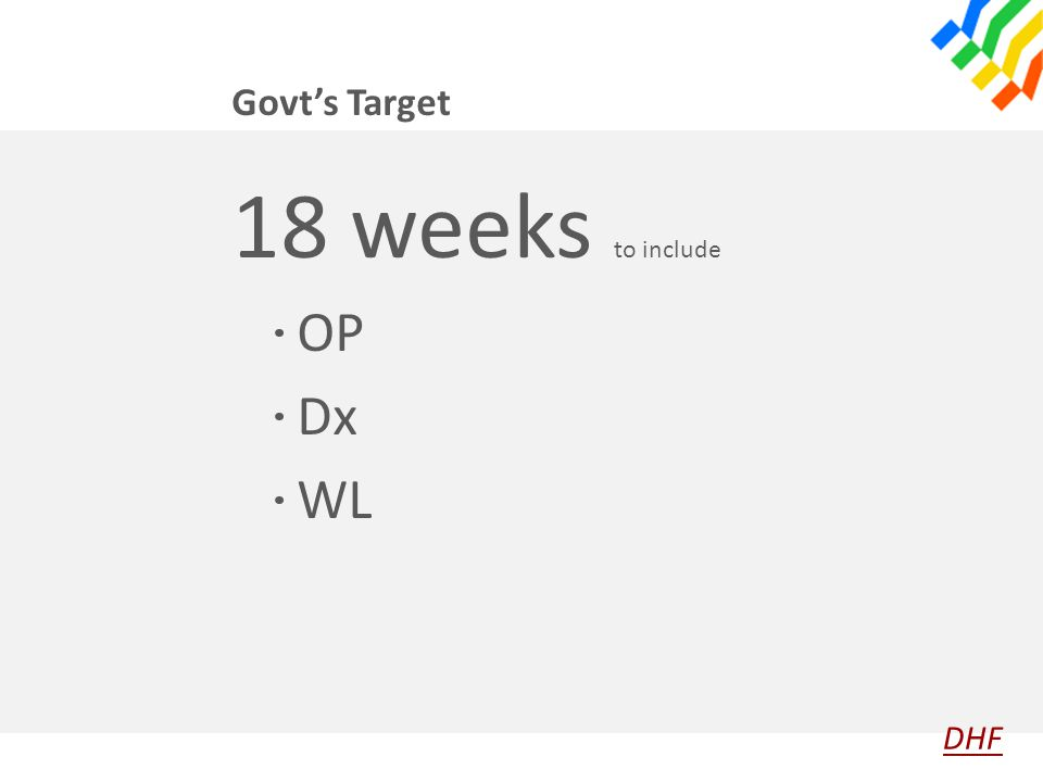 Govt's Target 18 weeks to include · OP · Dx · WL DHF