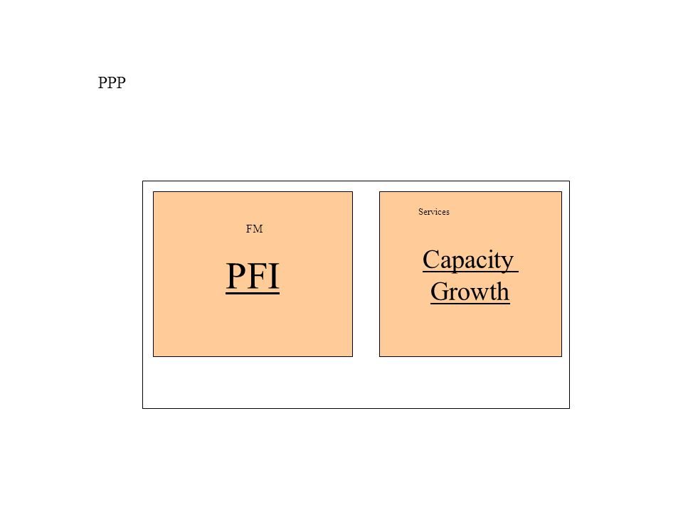 PFI PPP Capacity Growth Services FM
