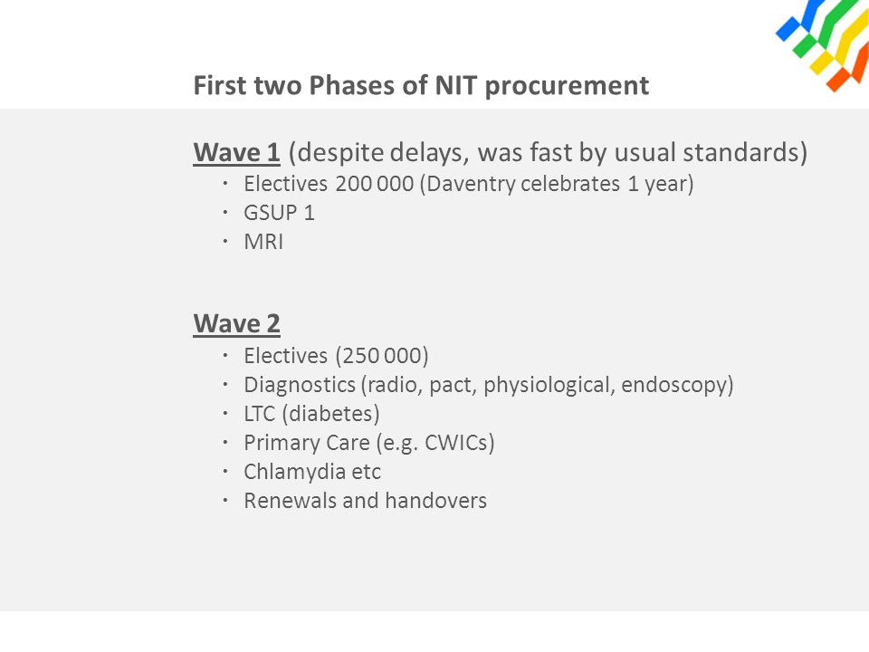 First two Phases of NIT procurement Wave 1 (despite delays, was fast by usual standards) · Electives 200 000 (Daventry celebrates 1 year) · GSUP 1 · M