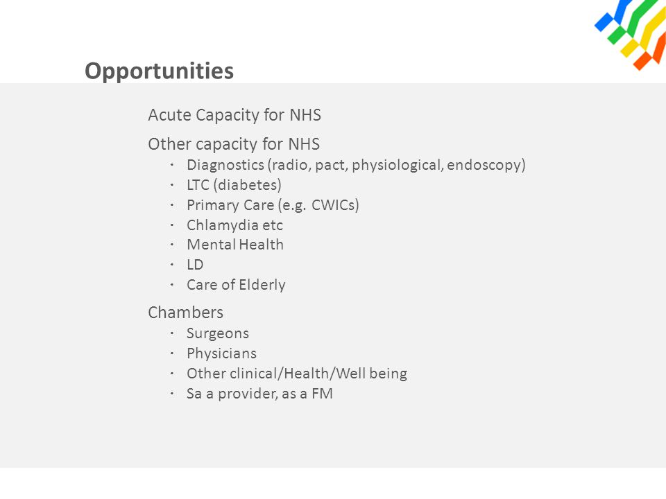 Opportunities Acute Capacity for NHS Other capacity for NHS · Diagnostics (radio, pact, physiological, endoscopy) · LTC (diabetes) · Primary Care (e.g