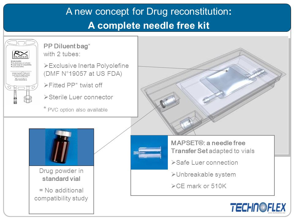 Drug powder in standard vial = No additional compatibility study MAPSET®: a needle free Transfer Set adapted to vials  Safe Luer connection  Unbreakable system  CE mark or 510K PP Diluent bag* with 2 tubes:  Exclusive Inerta Polyolefine (DMF N°19057 at US FDA)  Fitted PP* twist off  Sterile Luer connector * PVC option also available A new concept for Drug reconstitution: A complete needle free kit