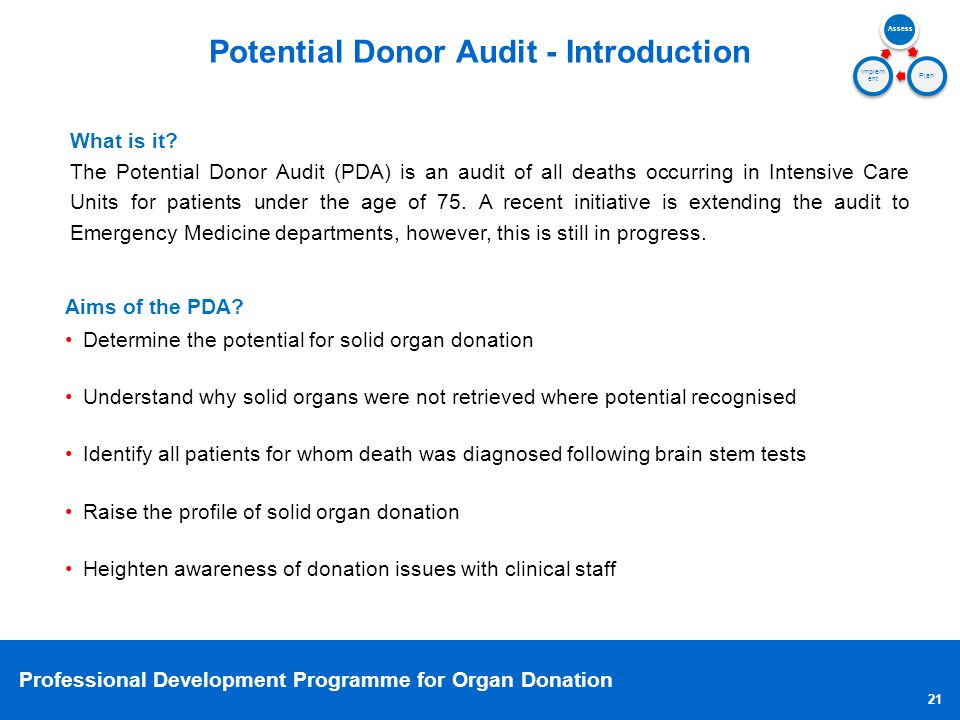 Professional Development Programme for Organ Donation Potential Donor Audit - Introduction What is it? The Potential Donor Audit (PDA) is an audit of