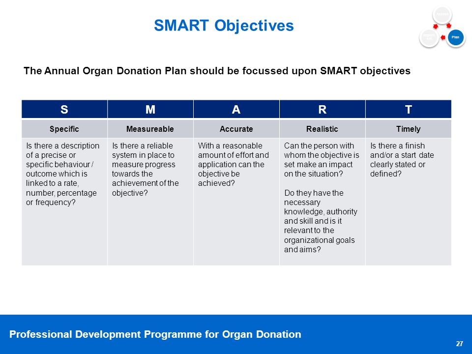 Professional Development Programme for Organ Donation SMART Objectives SMART SpecificMeasureableAccurateRealisticTimely Is there a description of a pr