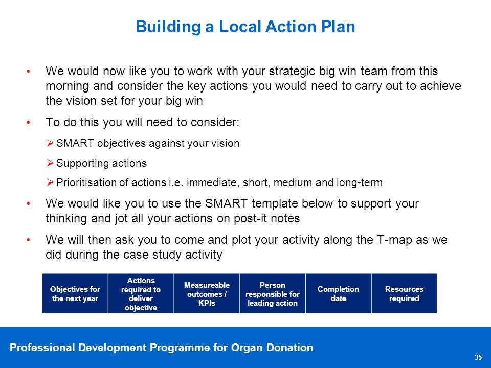 Professional Development Programme for Organ Donation Building a Local Action Plan We would now like you to work with your strategic big win team from