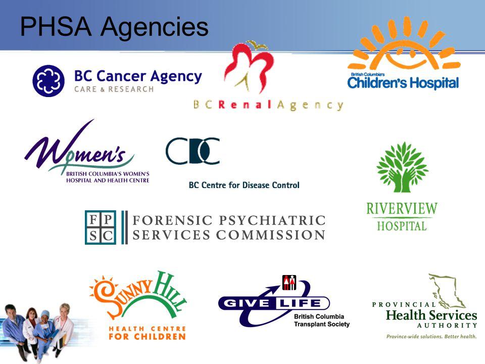 PHSA Agencies