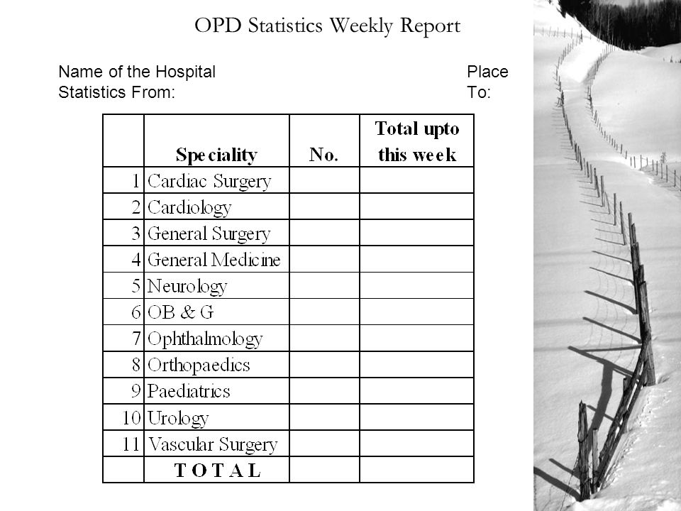OPD Statistics Weekly Report Name of the HospitalPlace Statistics From: To: