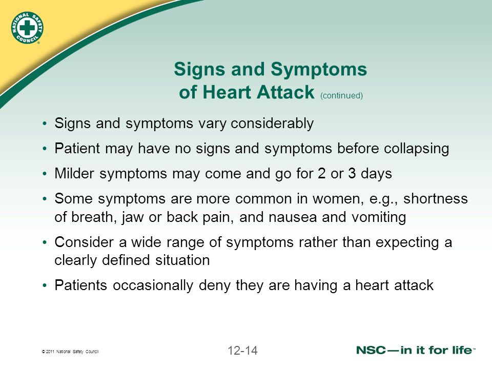 © 2011 National Safety Council 12-14 Signs and Symptoms of Heart Attack (continued) Signs and symptoms vary considerably Patient may have no signs and