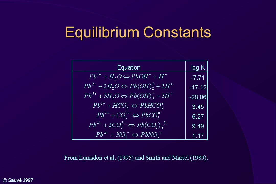 © Sauvé 1997 Equilibrium Constants From Lumsdon et al. (1995) and Smith and Martel (1989).