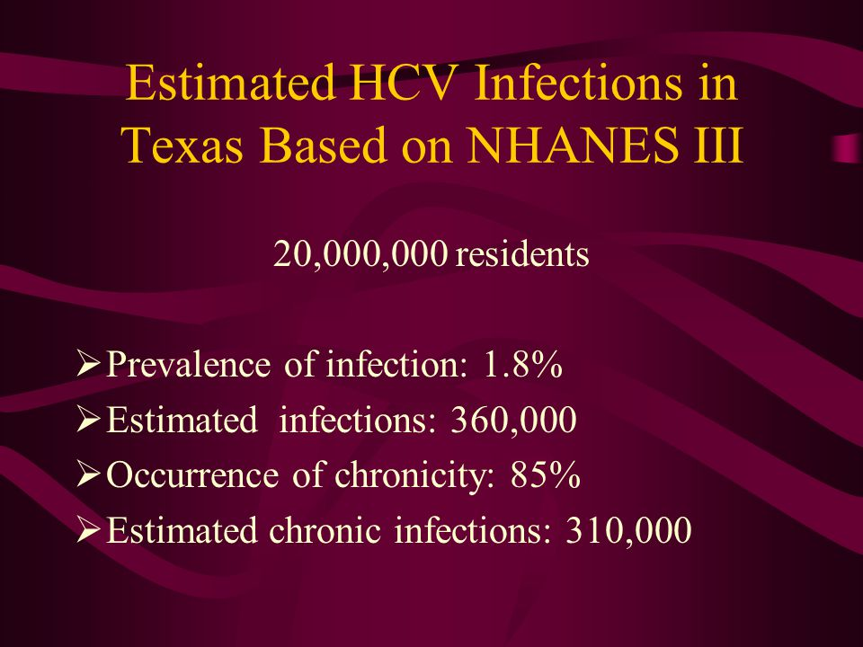 Estimated HCV Infections in Texas Based on NHANES III 20,000,000 residents  Prevalence of infection: 1.8%  Estimated infections: 360,000  Occurrence of chronicity: 85%  Estimated chronic infections: 310,000