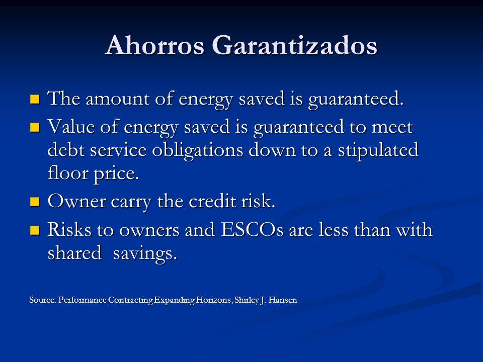 Ahorros Garantizados The amount of energy saved is guaranteed.