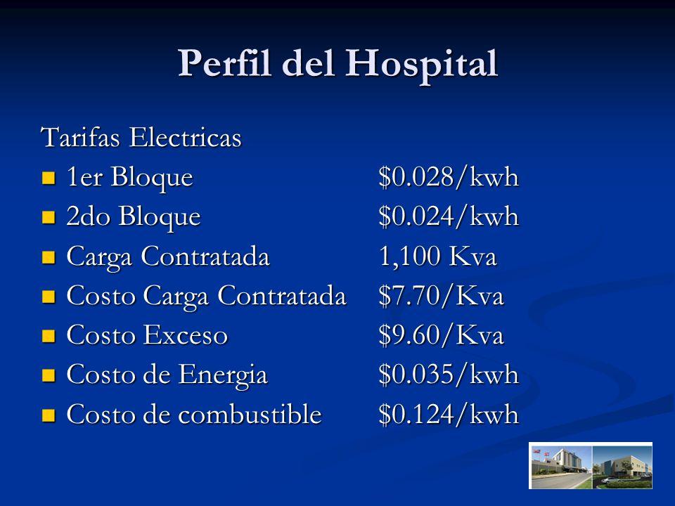 Perfil del Hospital Tarifas Electricas 1er Bloque $0.028/kwh 1er Bloque $0.028/kwh 2do Bloque $0.024/kwh 2do Bloque $0.024/kwh Carga Contratada 1,100 Kva Carga Contratada 1,100 Kva Costo Carga Contratada $7.70/Kva Costo Carga Contratada $7.70/Kva Costo Exceso $9.60/Kva Costo Exceso $9.60/Kva Costo de Energia$0.035/kwh Costo de Energia$0.035/kwh Costo de combustible$0.124/kwh Costo de combustible$0.124/kwh
