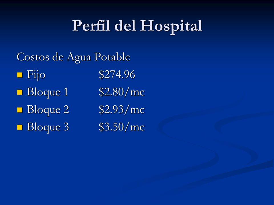 Perfil del Hospital Costos de Agua Potable Fijo$274.96 Fijo$274.96 Bloque 1$2.80/mc Bloque 1$2.80/mc Bloque 2$2.93/mc Bloque 2$2.93/mc Bloque 3$3.50/mc Bloque 3$3.50/mc