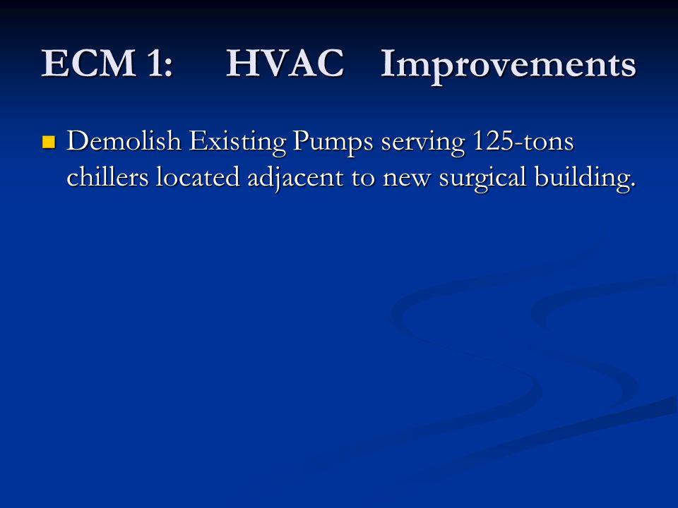 ECM 1: HVACImprovements Demolish Existing Pumps serving 125-tons chillers located adjacent to new surgical building.
