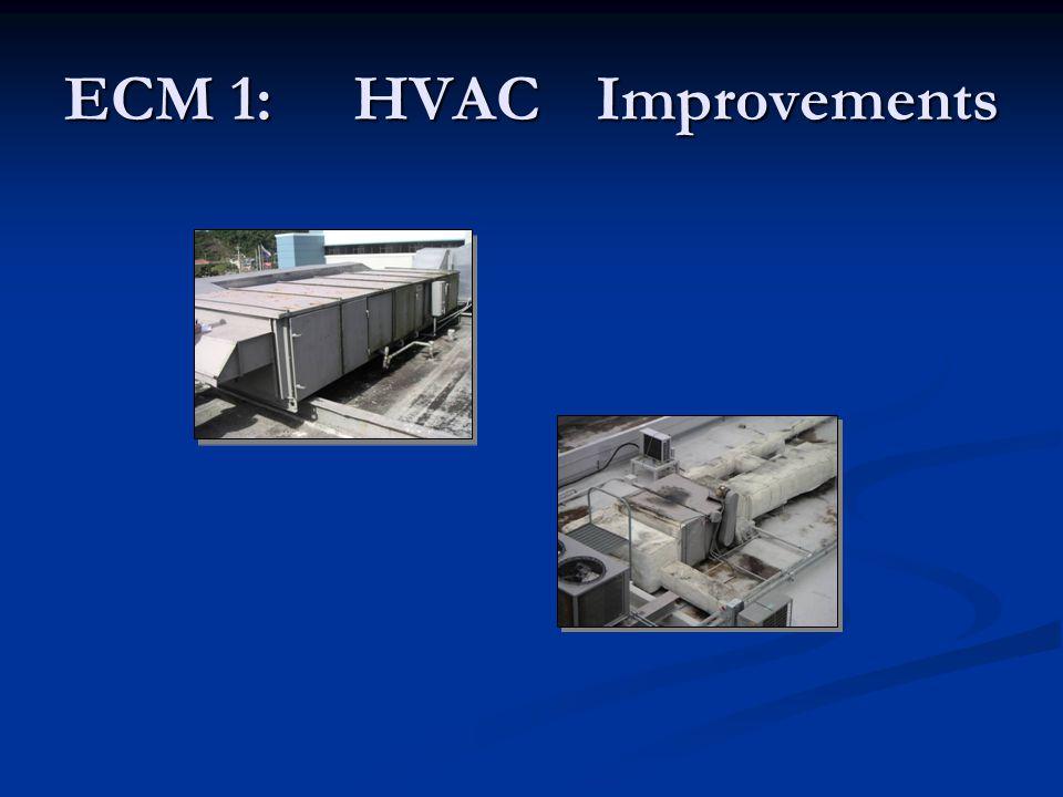 ECM 1: HVACImprovements