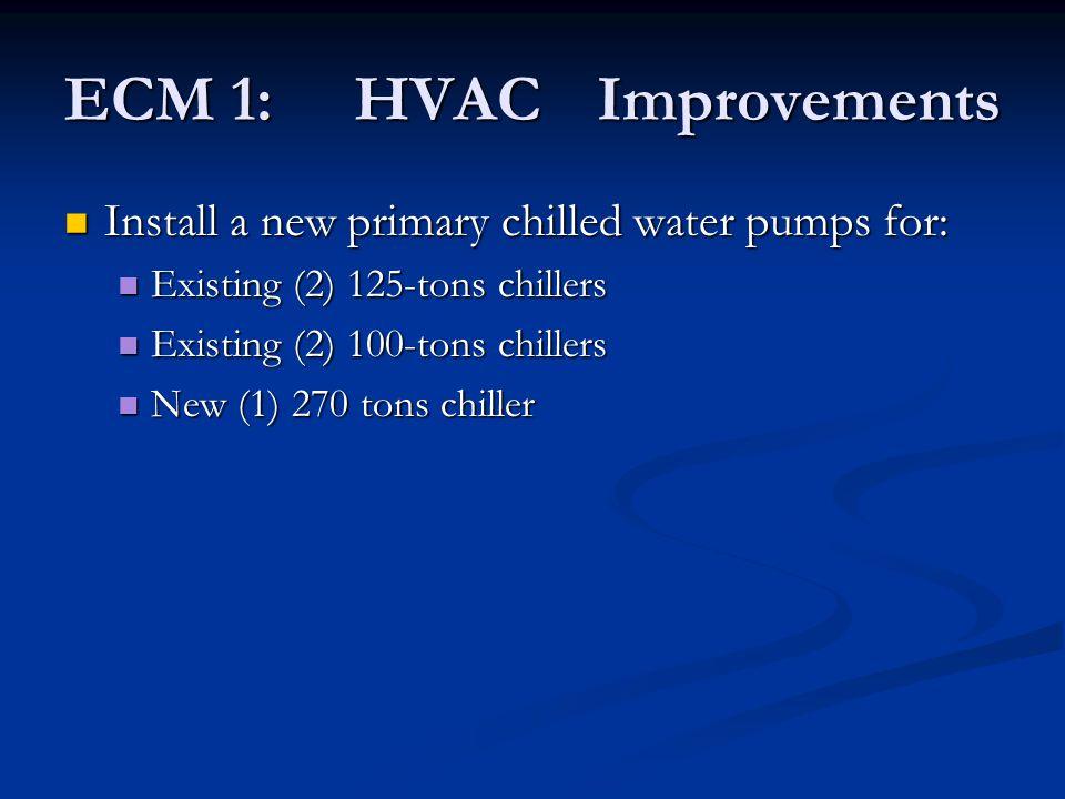 ECM 1: HVACImprovements Install a new primary chilled water pumps for: Install a new primary chilled water pumps for: Existing (2) 125-tons chillers Existing (2) 125-tons chillers Existing (2) 100-tons chillers Existing (2) 100-tons chillers New (1) 270 tons chiller New (1) 270 tons chiller